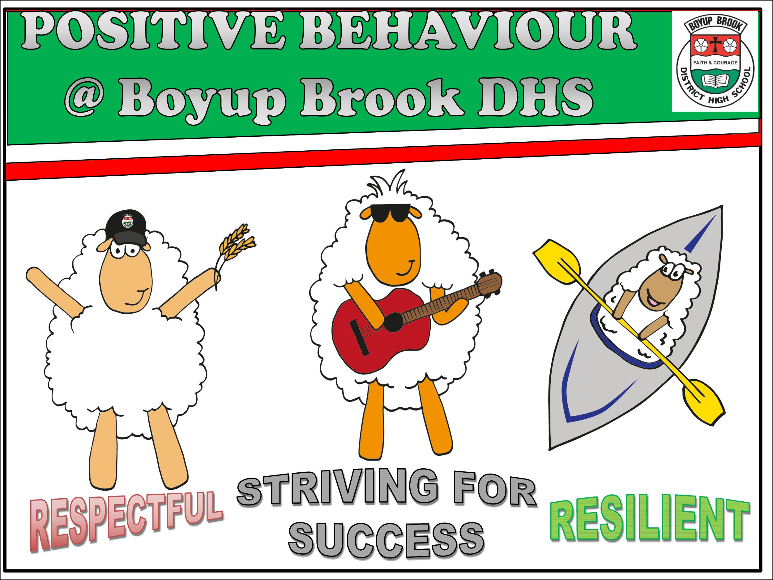 Positive Behaviour Support Page 1