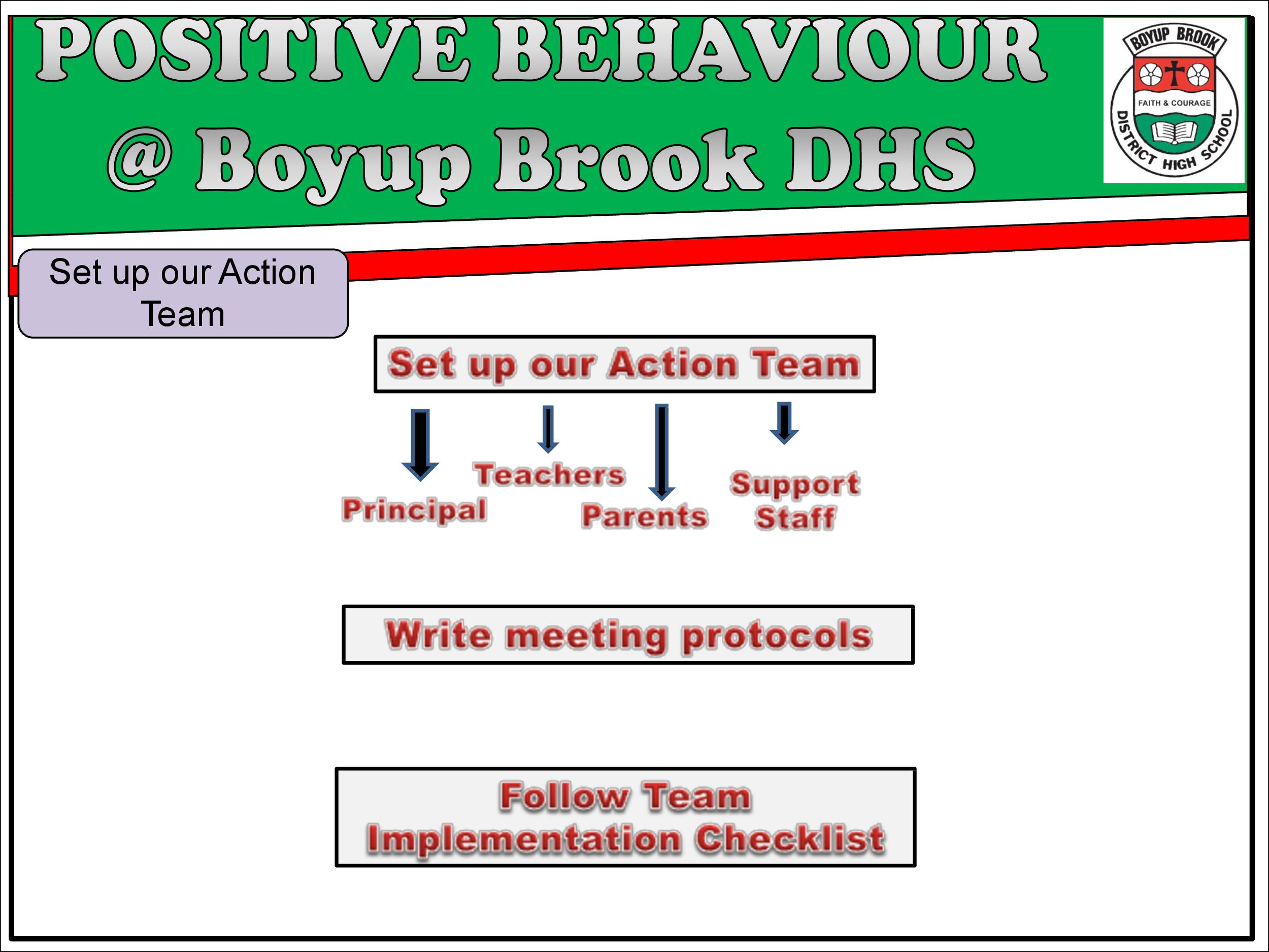 Positive Behaviour Support Page 5