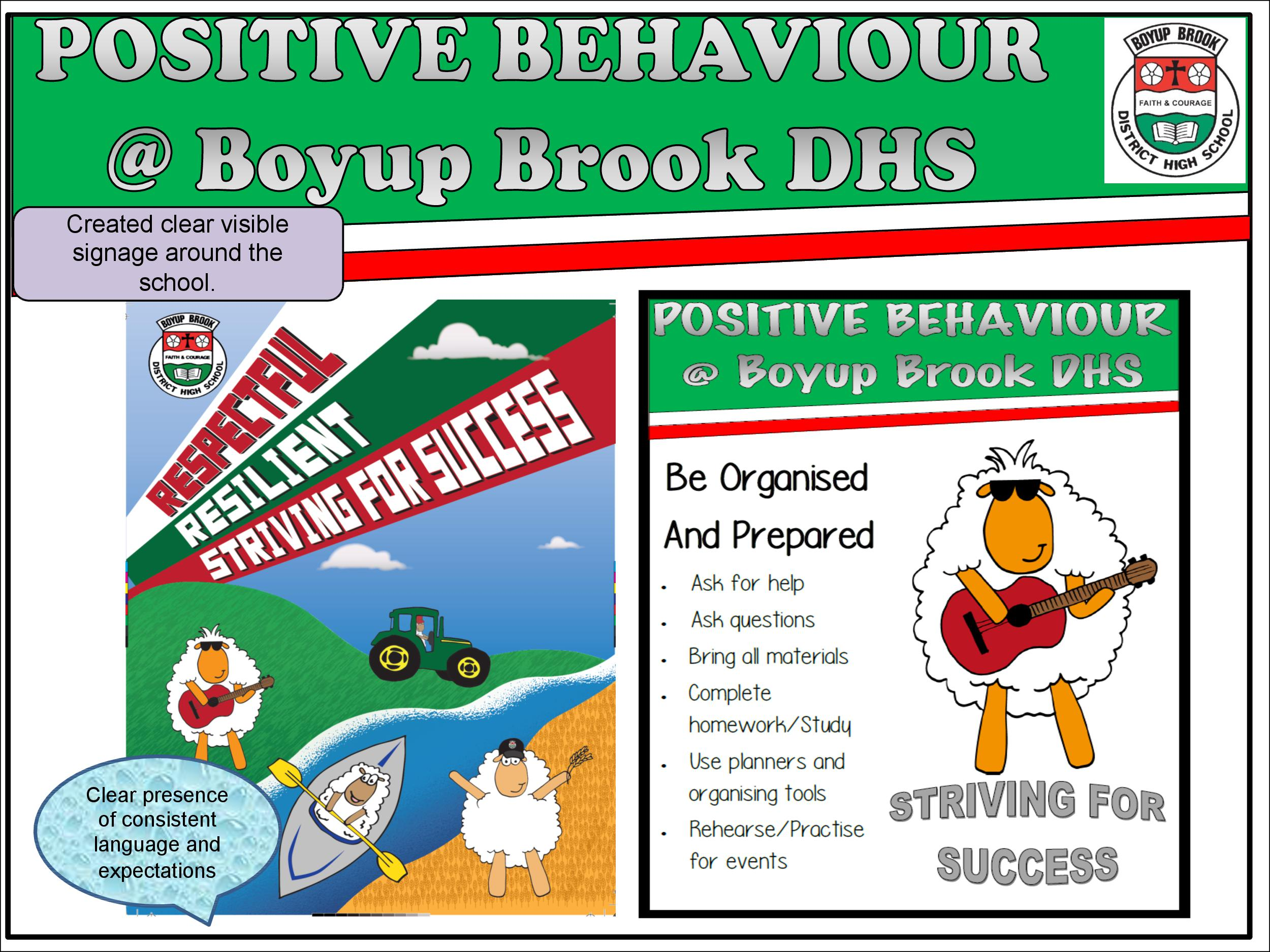 Positive Behaviour Support Page 14