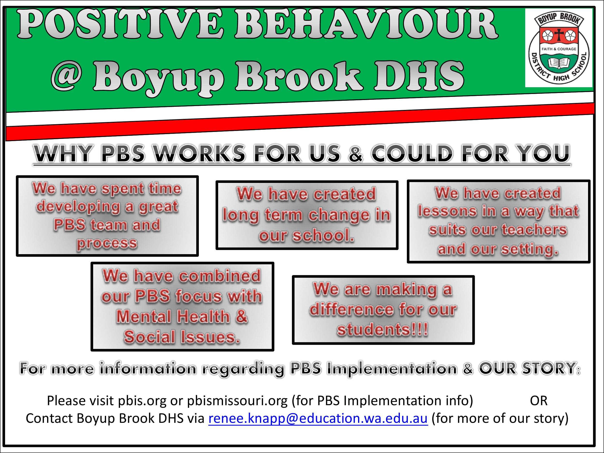 Positive Behaviour Support Page 20