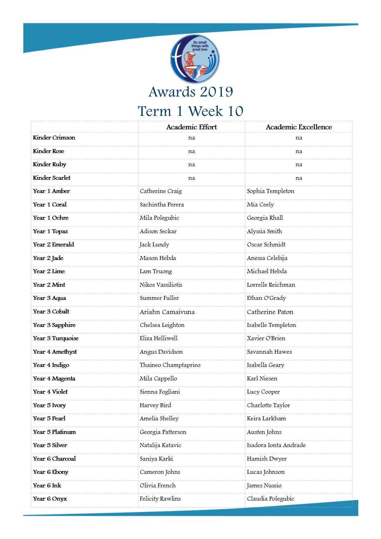 Term_1_Week_10_Awards_2019.jpg