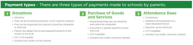 Parent payments.JPG