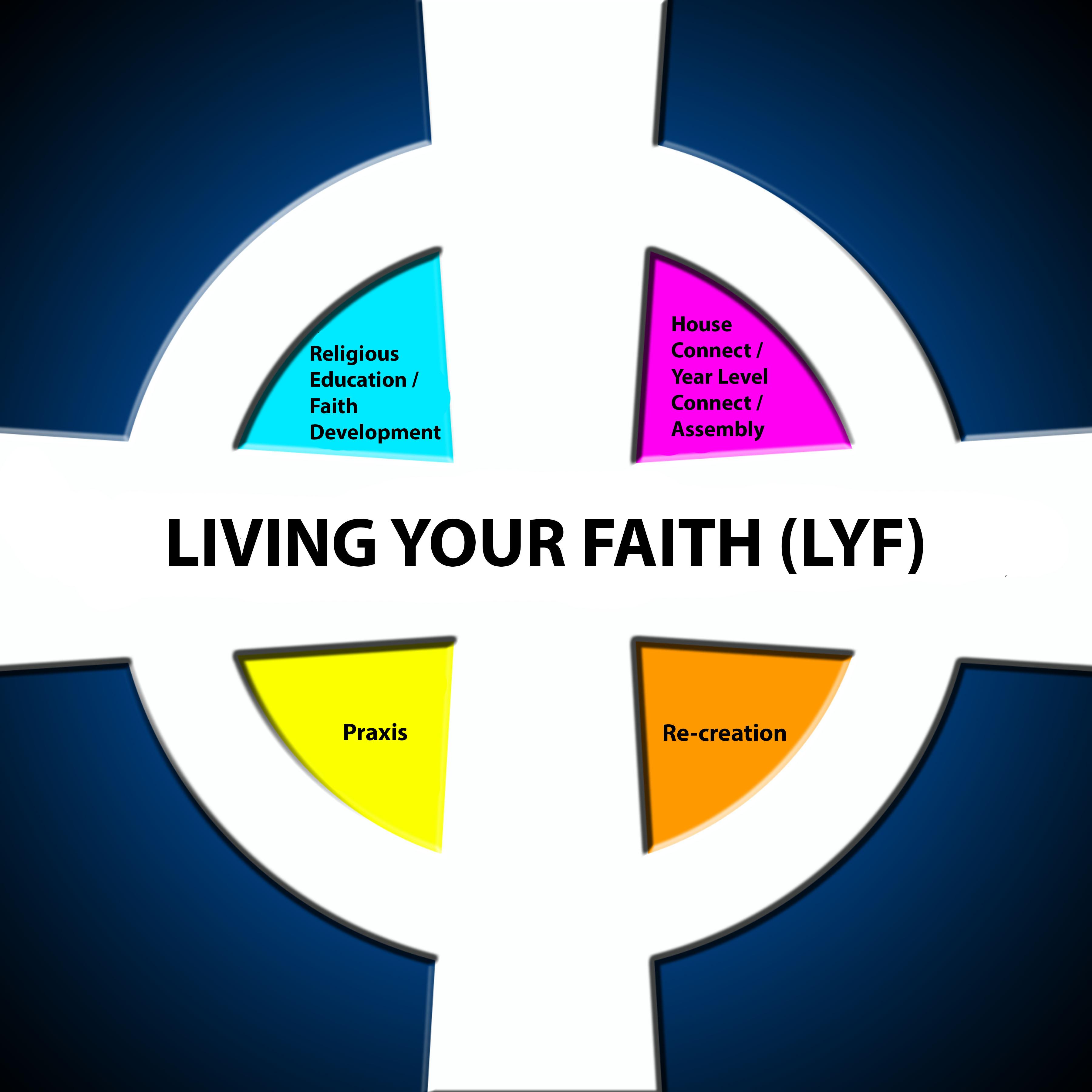 LYF Logo in middle