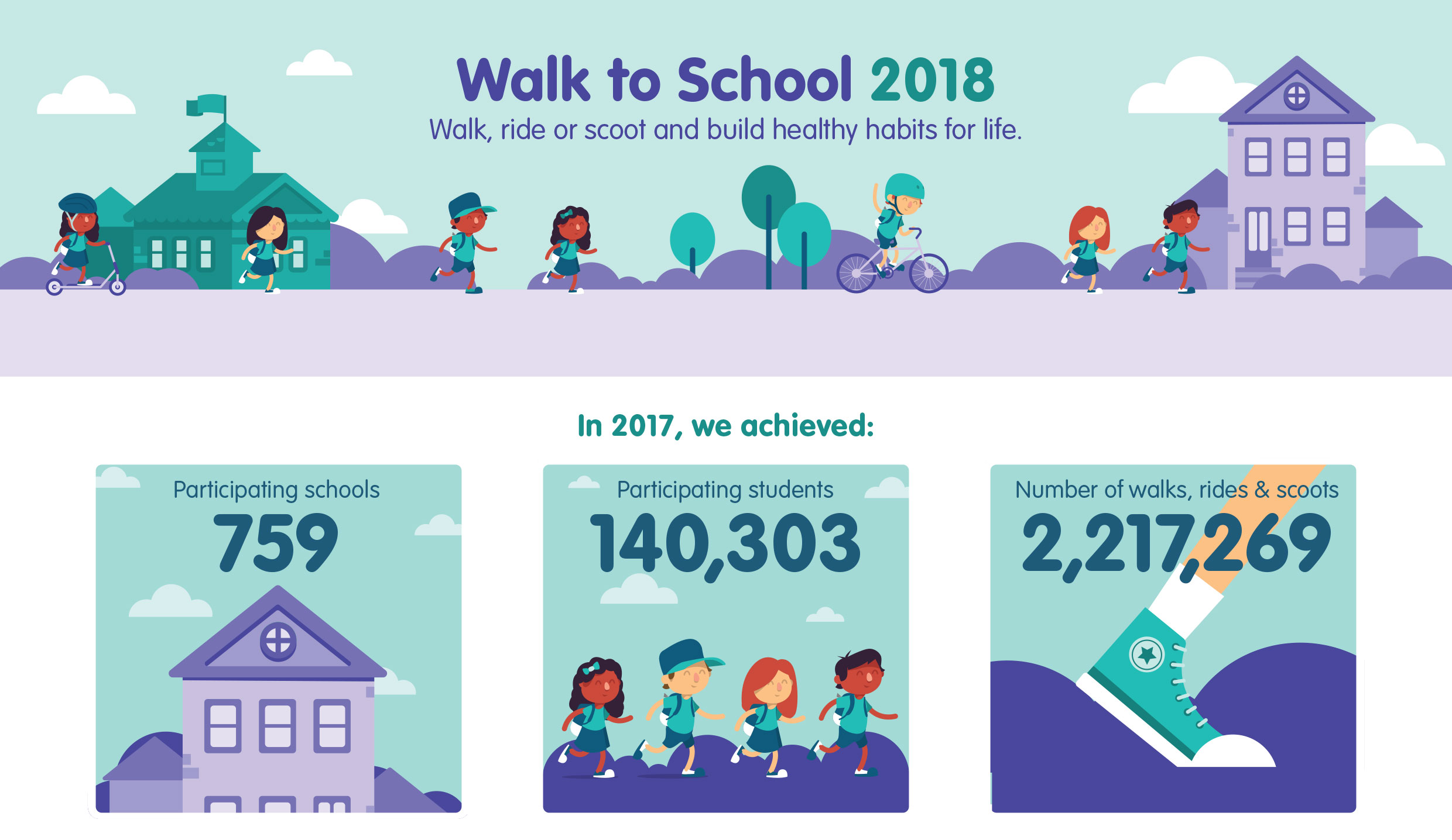 EVENT   Walk to School Month featured image